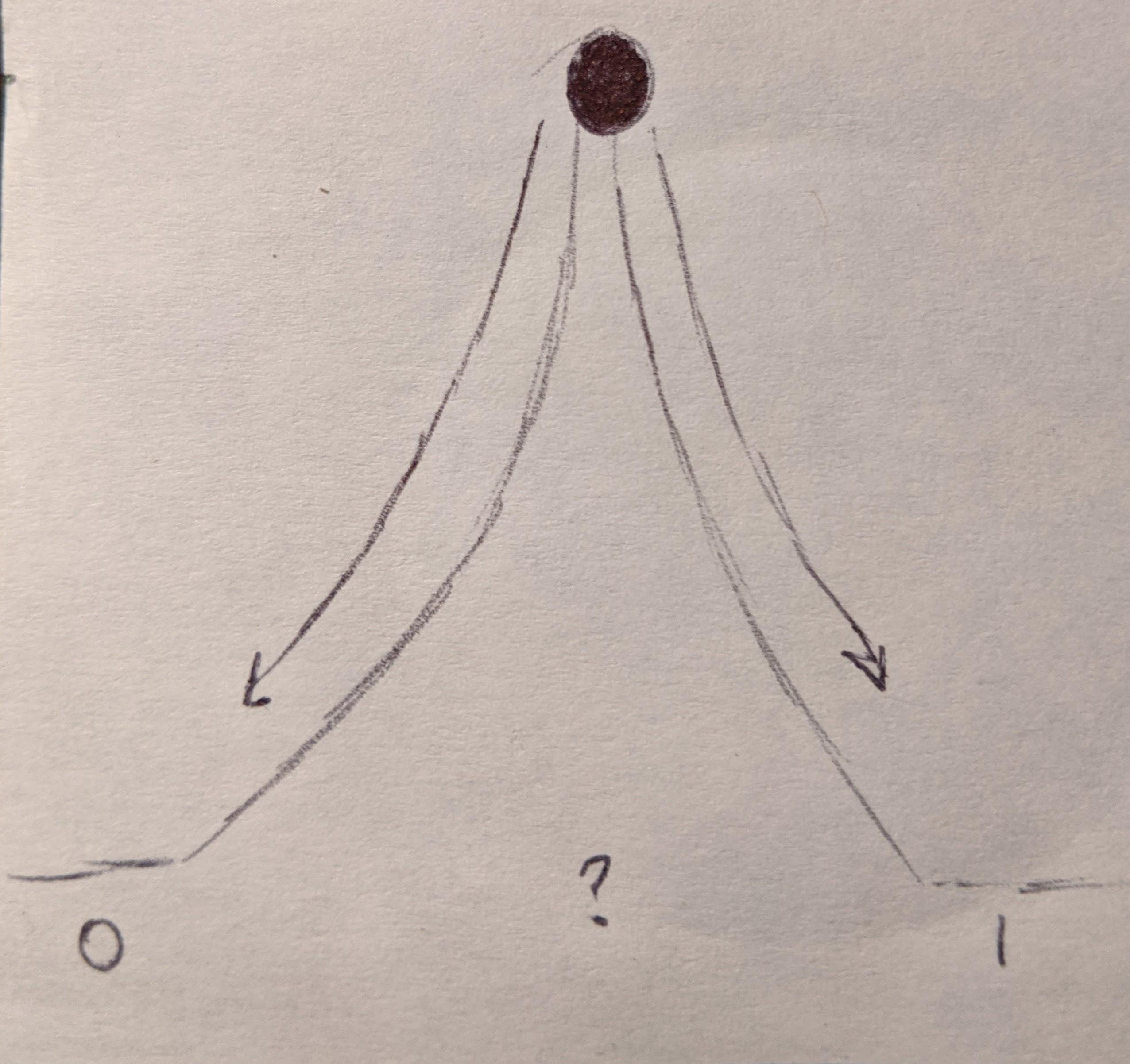 Metastability figure
